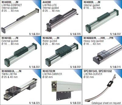 Lintra - безпрътови пневматични цилиндри
