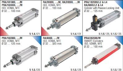 Профилни и Tie-rod пневматични цилиндри