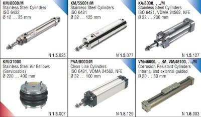 Пневматични цилиндри от неръждаема стомана