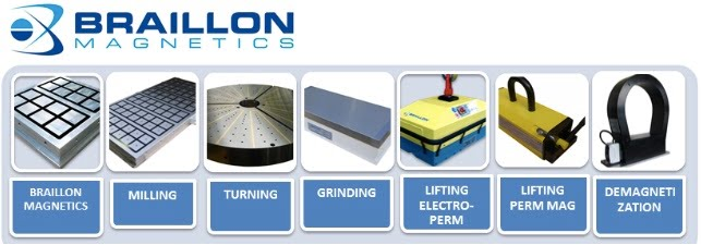 Braillon products